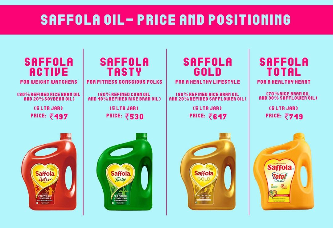 Saffola Active, Saffola Tasty, Saffola Gold, Saffola Total